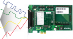 PCI-Express and analog output module